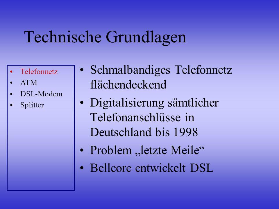 Technische Grundlagen Asynchronous Transfer Mode Übermittlungstechnik für jede digitale Information Asynchrones Zeit-Multiplexing Informationseinheiten fester Länge Virtuelle Verbindungen Telefonnetz ATM DSL-Modem Splitter