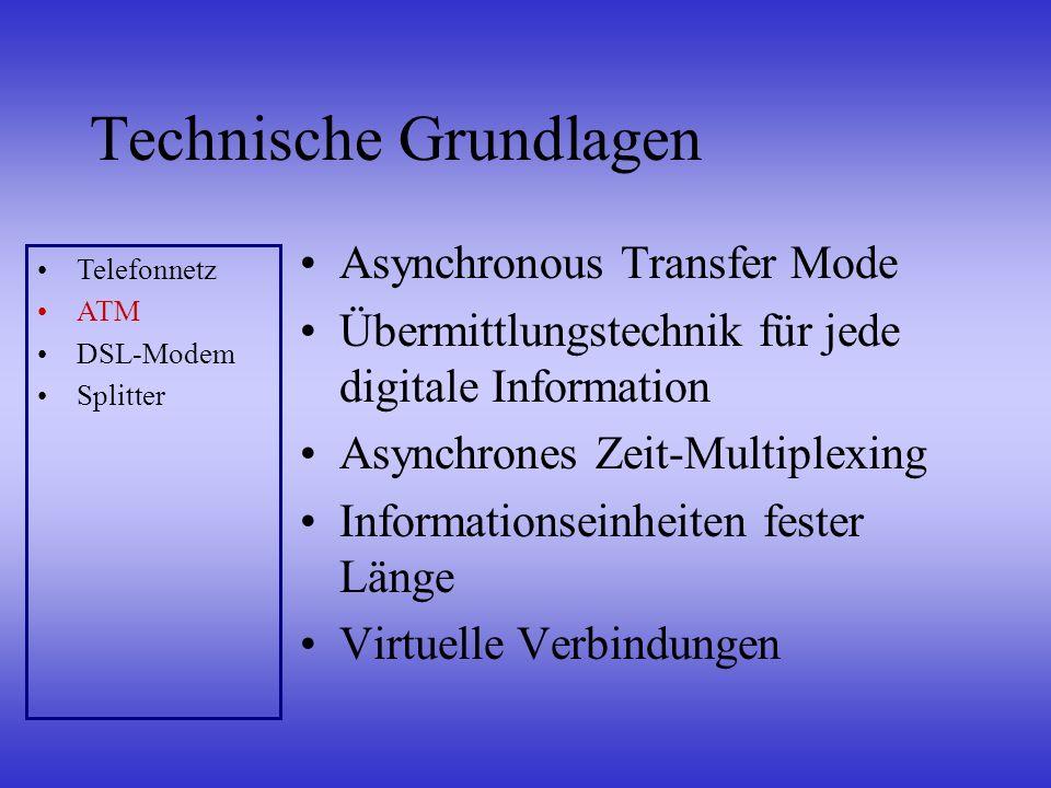 Wichtige DSL-Varianten Discrete Multiton Modulation Multi-Carrier-Verfahren 32/256 Kanäle Up-/Download Dämpfung von Kupfer bei hohen Frequenzen ausgleichen Symmetrisch –HDSL –SDSL –MSDSL Asymmetrisch –ADSL –VDSL