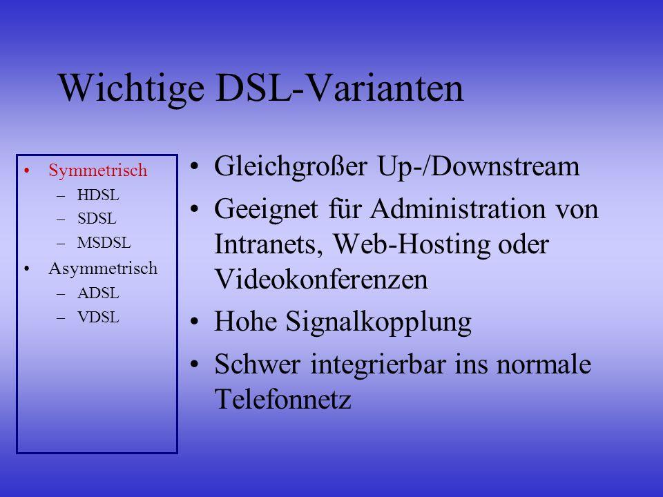 Wichtige DSL-Varianten High Bit Rate Digital Subscriber Line Ersatz für T1/E1 Leitungen 1 bis 3 Adernpaare Aufwendige Filter-Techniken Kontinuierliche Anpassung Bis 2.048 Mbit/s 3 bis 6 km Reichweite Symmetrisch –HDSL –SDSL –MSDSL Asymmetrisch –ADSL –VDSL