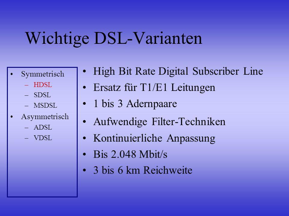 Wichtige DSL-Varianten Kopplung lokaler Datennetze an ein WAN Punkt-zu-Punkt-Verbindungen Vernetzung von Telefonanlagen Kein Repeater notwendig Empfangsende braucht wenig Strom Kein paralleler POTS Symmetrisch –HDSL –SDSL –MSDSL Asymmetrisch –ADSL –VDSL