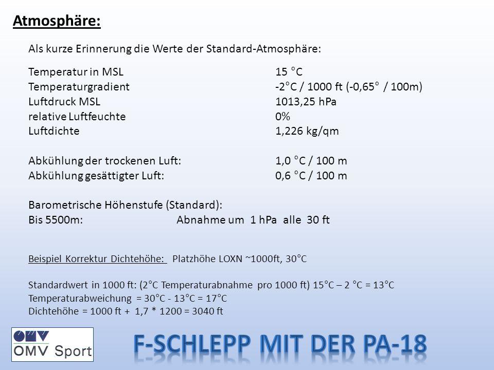 Atmosphäre: Als kurze Erinnerung die Werte der Standard-Atmosphäre: Temperatur in MSL 15 °C Temperaturgradient -2°C / 1000 ft (-0,65° / 100m) Luftdruck MSL 1013,25 hPa relative Luftfeuchte 0% Luftdichte 1,226 kg/qm Abkühlung der trockenen Luft: 1,0 °C / 100 m Abkühlung gesättigter Luft: 0,6 °C / 100 m Barometrische Höhenstufe (Standard): Bis 5500m:Abnahme um 1 hPa alle 30 ft Beispiel Korrektur Dichtehöhe: Platzhöhe LOXN ~1000ft, 30°C Standardwert in 1000 ft: (2°C Temperaturabnahme pro 1000 ft) 15°C – 2 °C = 13°C Temperaturabweichung = 30°C - 13°C = 17°C Dichtehöhe = 1000 ft + 1,7 * 1200 = 3040 ft