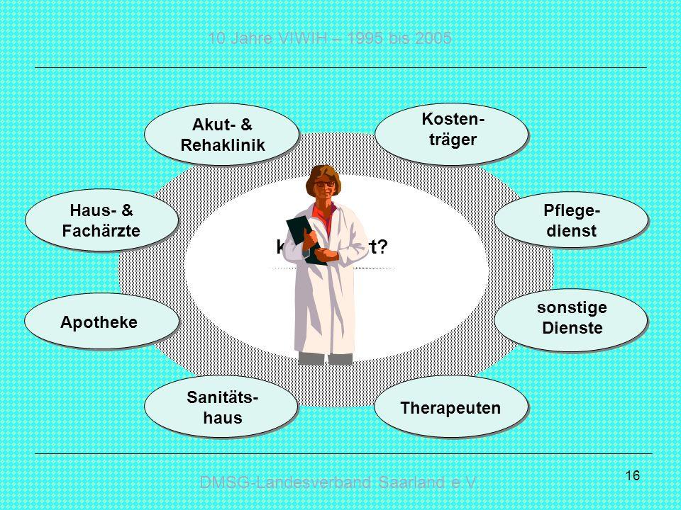 DMSG-Landesverband Saarland e.V. 10 Jahre VIWIH – 1995 bis 2005 16 Wer koordiniert? Haus- & Fachärzte Kosten- träger Akut- & Rehaklinik Pflege- dienst