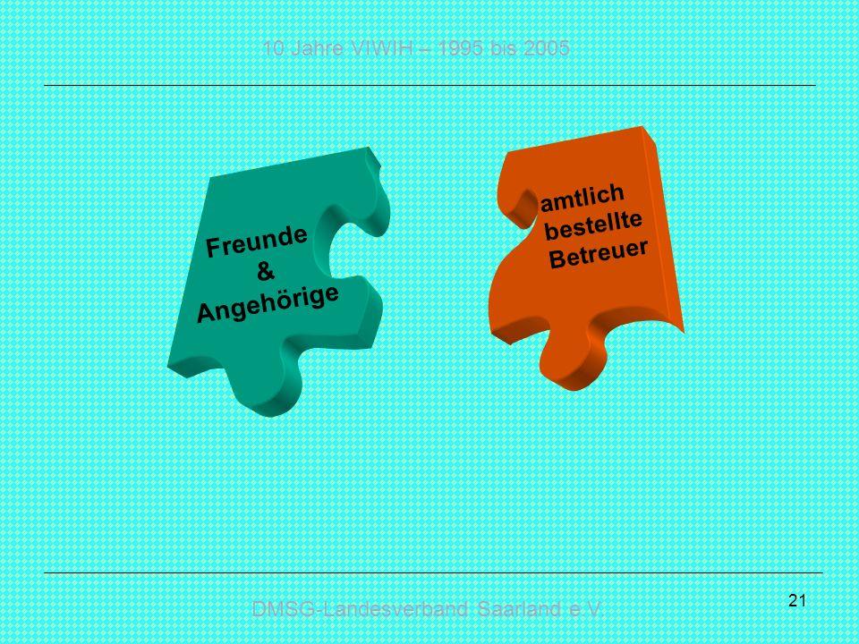 DMSG-Landesverband Saarland e.V. 10 Jahre VIWIH – 1995 bis 2005 21 Freunde & Angehörige amtlich bestellte Betreuer