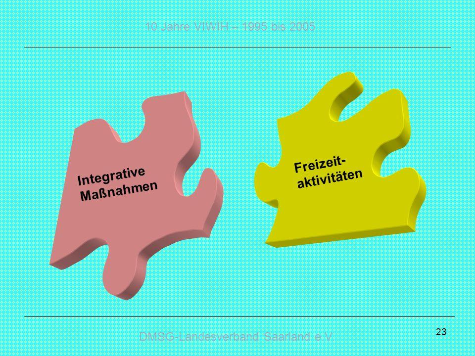 DMSG-Landesverband Saarland e.V. 10 Jahre VIWIH – 1995 bis 2005 23 Freizeit- aktivitäten Integrative Maßnahmen