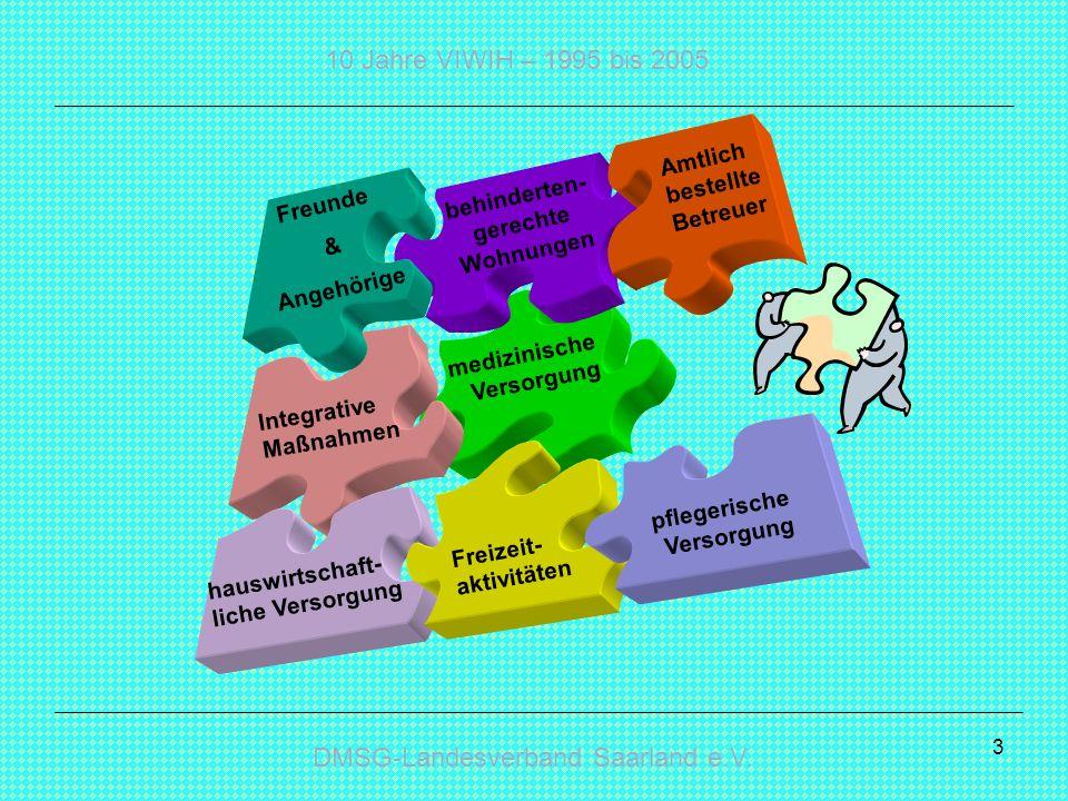 DMSG-Landesverband Saarland e.V. 10 Jahre VIWIH – 1995 bis 2005 3 medizinische Versorgung Integrative Maßnahmen behinderten- gerechte Wohnungen hauswi