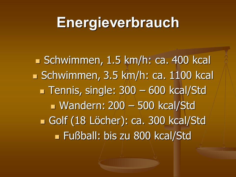 Energieverbrauch Schwimmen, 1.5 km/h: ca. 400 kcal Schwimmen, 1.5 km/h: ca. 400 kcal Schwimmen, 3.5 km/h: ca. 1100 kcal Schwimmen, 3.5 km/h: ca. 1100