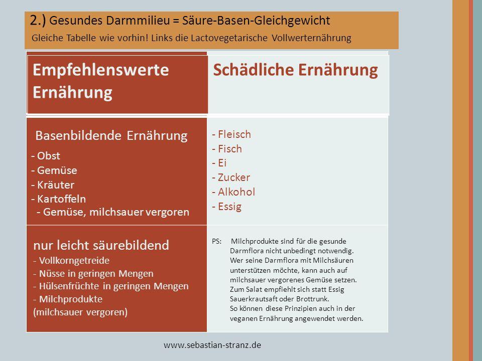 Säure-Basen- Gleichgewicht Übersäuernde Ernährung - Obst - Gemüse - Kräuter - Kartoffeln - Fleisch - Fisch - Ei - Zucker - Alkohol - Essig www.sebasti