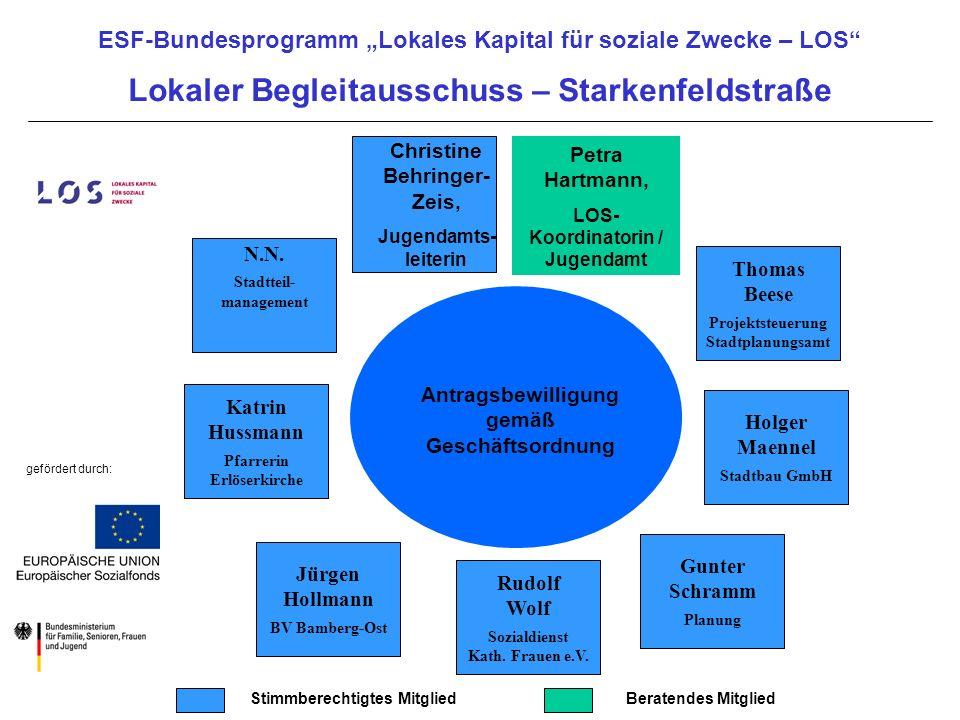 ESF-Bundesprogramm Lokales Kapital für soziale Zwecke – LOS Lokaler Begleitausschuss – Gereuth/Hochgericht Antragsbewilligung gemäß Geschäftsordnung Gunter Schramm Planung N.N.