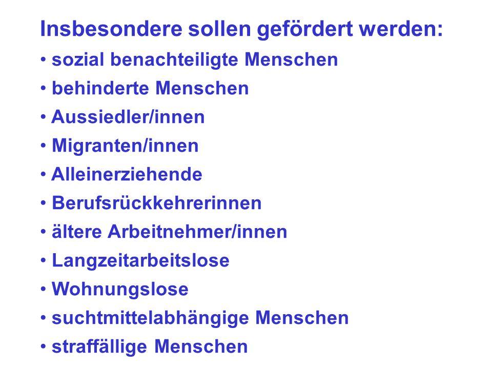 Quartiersbezug Programmgebiete Gereuth/Hochgericht u.