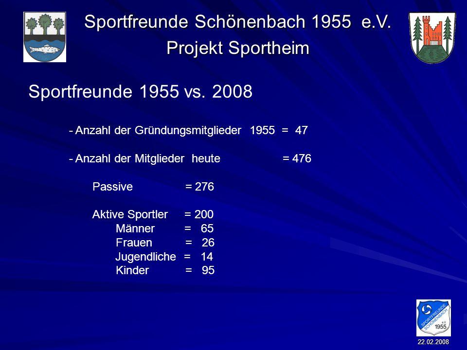 Sportfreunde Schönenbach 1955 e.V. Projekt Sportheim 22.02.2008 Sportfreunde 1955 vs. 2008 - Anzahl der Gründungsmitglieder 1955 = 47 - Anzahl der Mit