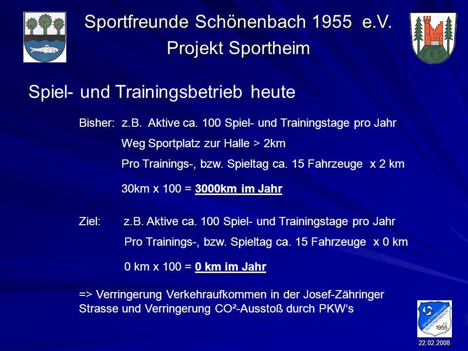 Sportfreunde Schönenbach 1955 e.V. Projekt Sportheim 22.02.2008 Bisher: z.B. Aktive ca. 100 Spiel- und Trainingstage pro Jahr Weg Sportplatz zur Halle