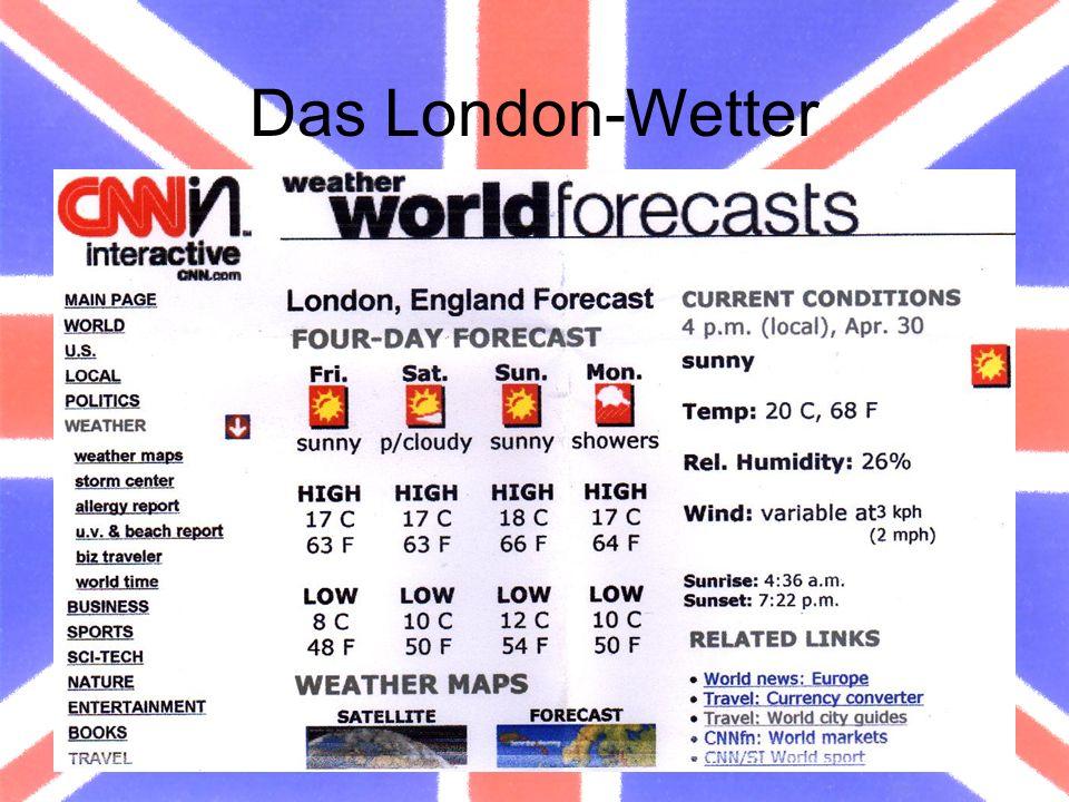 Das London-Wetter