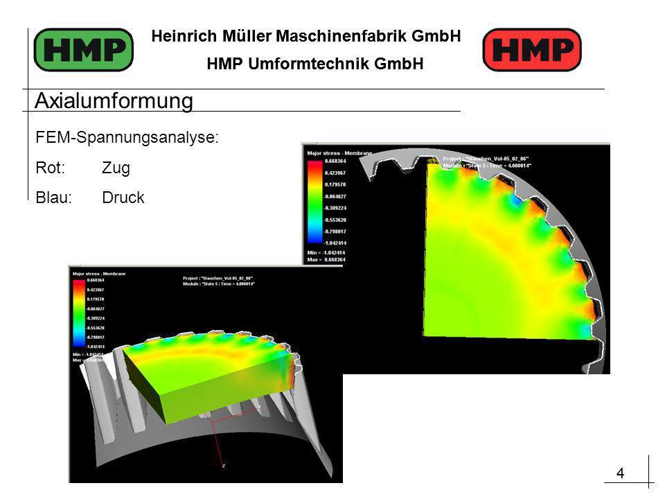 4 Heinrich Müller Maschinenfabrik GmbH HMP Umformtechnik GmbH 4 Heinrich Müller Maschinenfabrik GmbH HMP Umformtechnik GmbH FEM-Spannungsanalyse: Rot: