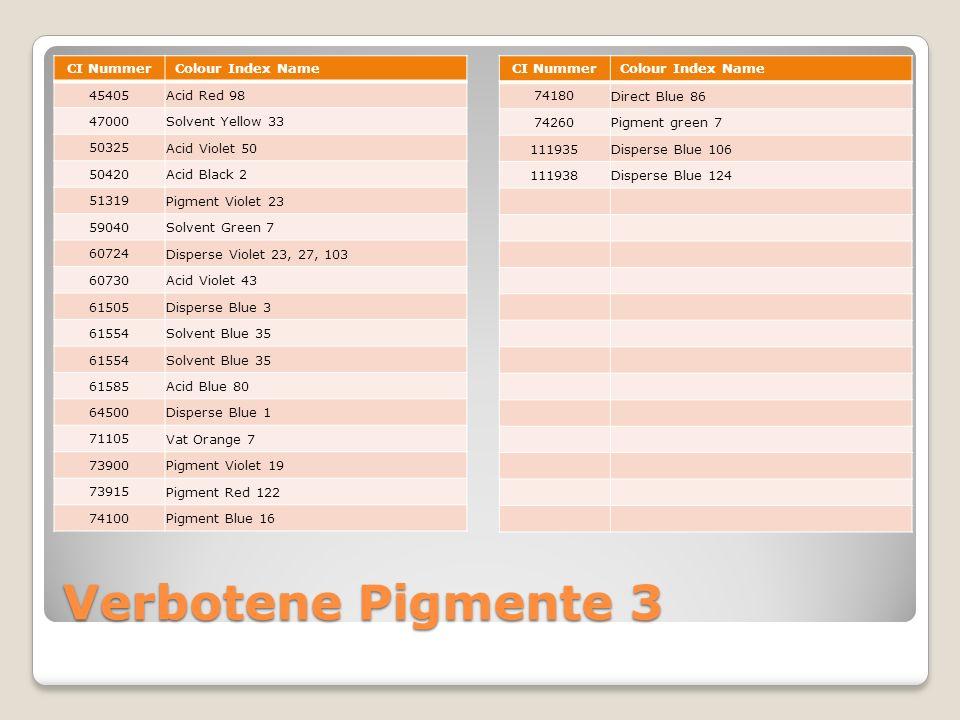 Verbotene Pigmente 3 CI NummerColour Index Name 45405 Acid Red 98 47000 Solvent Yellow 33 50325 Acid Violet 50 50420 Acid Black 2 51319 Pigment Violet