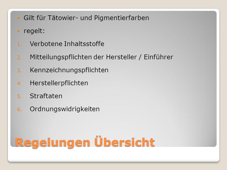 Regelungen Übersicht Gilt für Tätowier- und Pigmentierfarben regelt: 1. Verbotene Inhaltsstoffe 2. Mitteilungspflichten der Hersteller / Einführer 3.