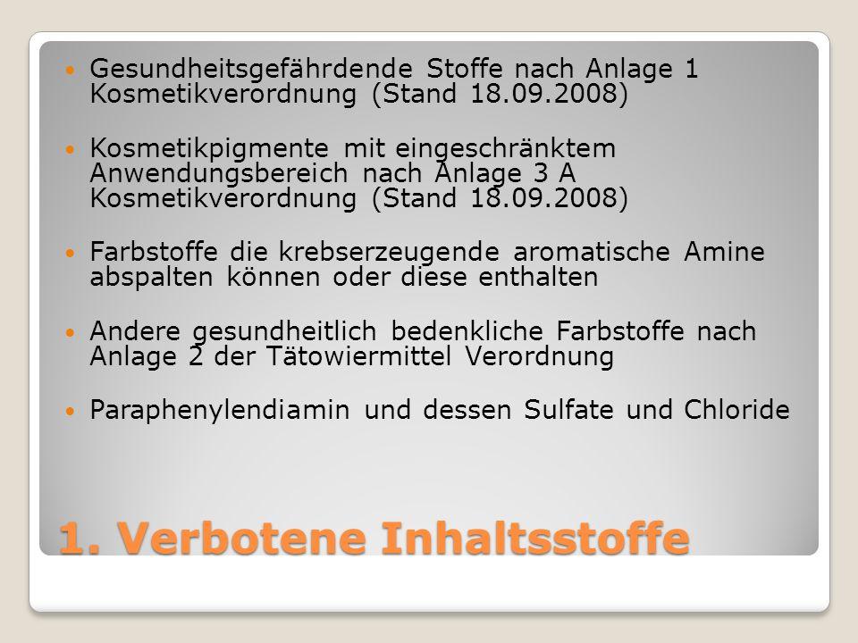 1. Verbotene Inhaltsstoffe Gesundheitsgefährdende Stoffe nach Anlage 1 Kosmetikverordnung (Stand 18.09.2008) Kosmetikpigmente mit eingeschränktem Anwe