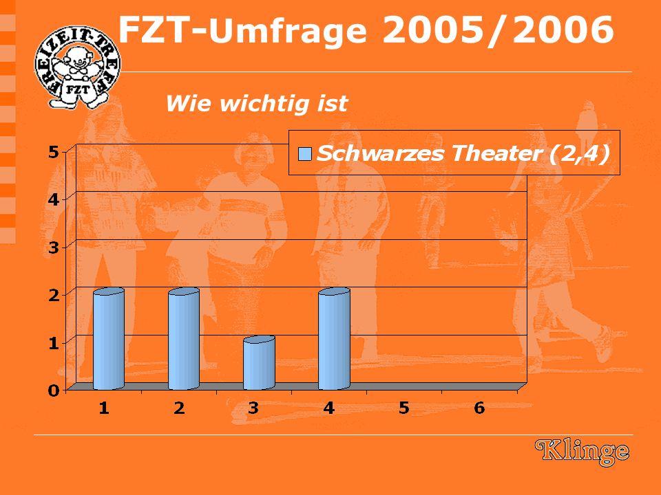 FZT- Umfrage 2005/2006 Wie wichtig ist