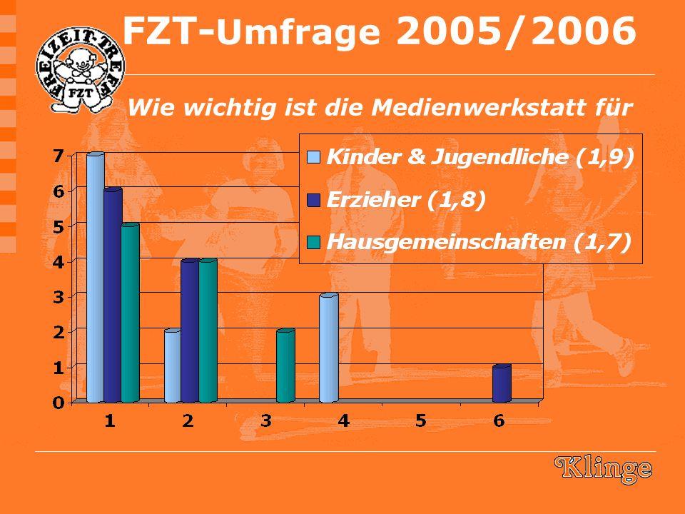 FZT- Umfrage 2005/2006 Wie wichtig ist die Medienwerkstatt für