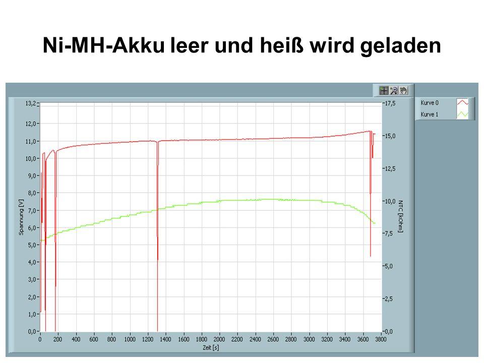 Ni-MH-Akku leer und heiß wird geladen