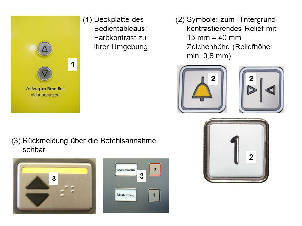 (1)Deckplatte des Bedientableaus: Farbkontrast zu ihrer Umgebung 1 (3)Rückmeldung über die Befehlsannahme sehbar (2)Symbole: zum Hintergrund kontrasti