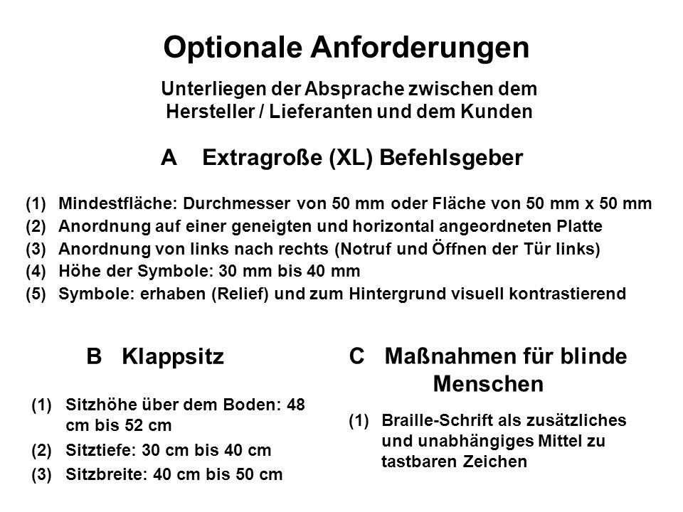 A Extragroße (XL) Befehlsgeber (1)Mindestfläche: Durchmesser von 50 mm oder Fläche von 50 mm x 50 mm (2)Anordnung auf einer geneigten und horizontal a