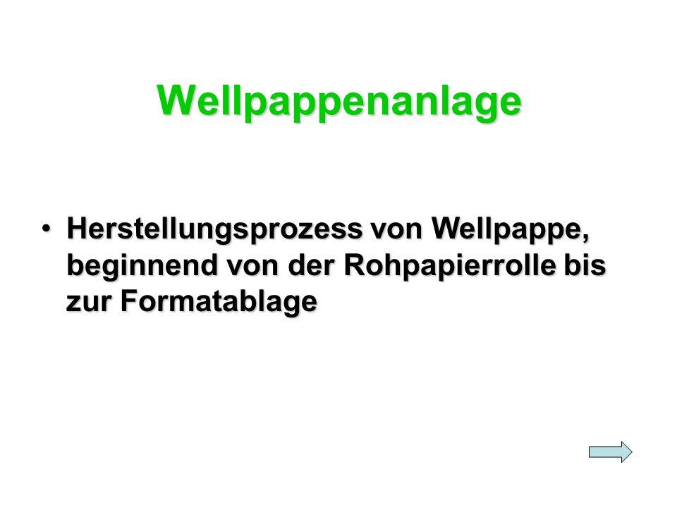 Wellpappenanlage Herstellungsprozess von Wellpappe, beginnend von der Rohpapierrolle bis zur FormatablageHerstellungsprozess von Wellpappe, beginnend
