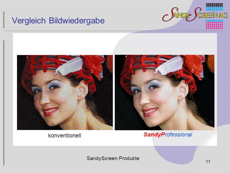 konventionell SandyProfessional 11 SandyScreen Produkte Vergleich Bildwiedergabe