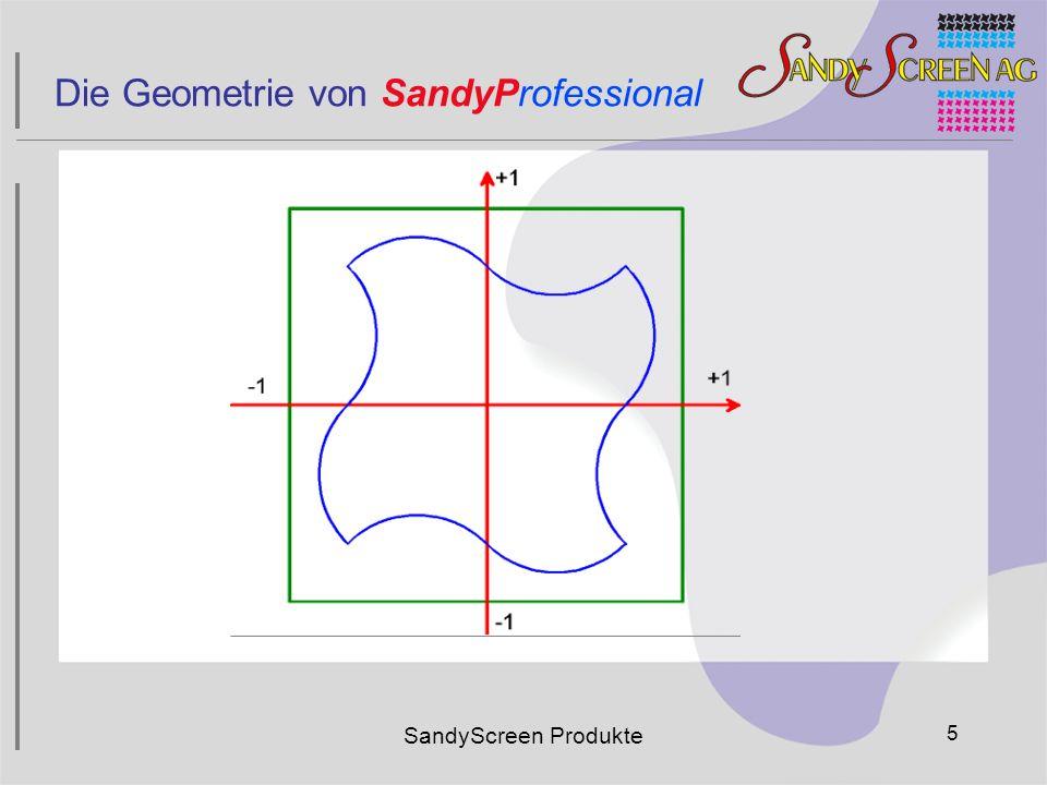 SandyScreen Produkte 5 Die Geometrie von SandyProfessional