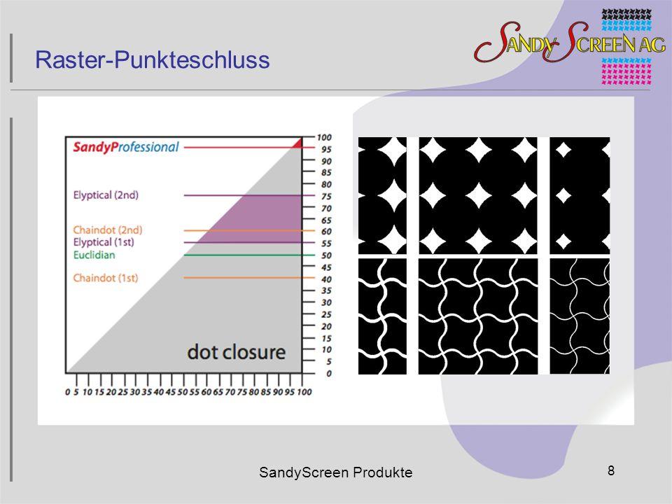SandyScreen Produkte 8 Raster-Punkteschluss