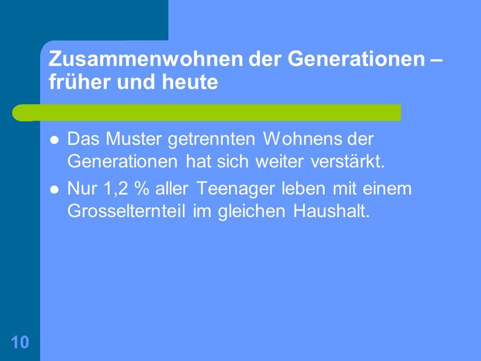10 Zusammenwohnen der Generationen – früher und heute Das Muster getrennten Wohnens der Generationen hat sich weiter verstärkt. Nur 1,2 % aller Teenag