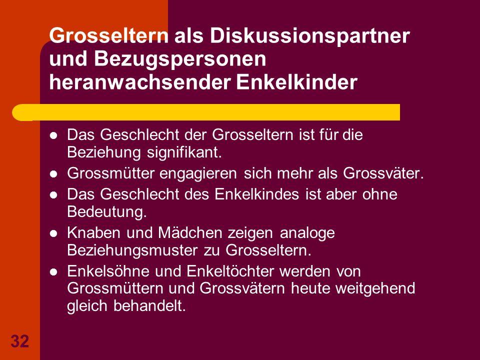 32 Grosseltern als Diskussionspartner und Bezugspersonen heranwachsender Enkelkinder Das Geschlecht der Grosseltern ist für die Beziehung signifikant.