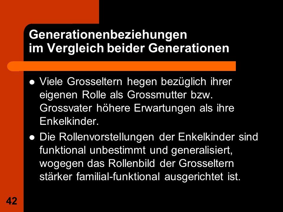42 Generationenbeziehungen im Vergleich beider Generationen Viele Grosseltern hegen bezüglich ihrer eigenen Rolle als Grossmutter bzw. Grossvater höhe
