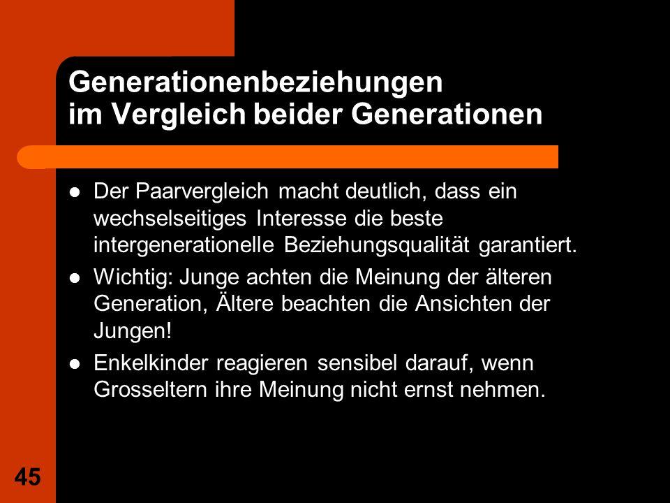45 Generationenbeziehungen im Vergleich beider Generationen Der Paarvergleich macht deutlich, dass ein wechselseitiges Interesse die beste intergenera
