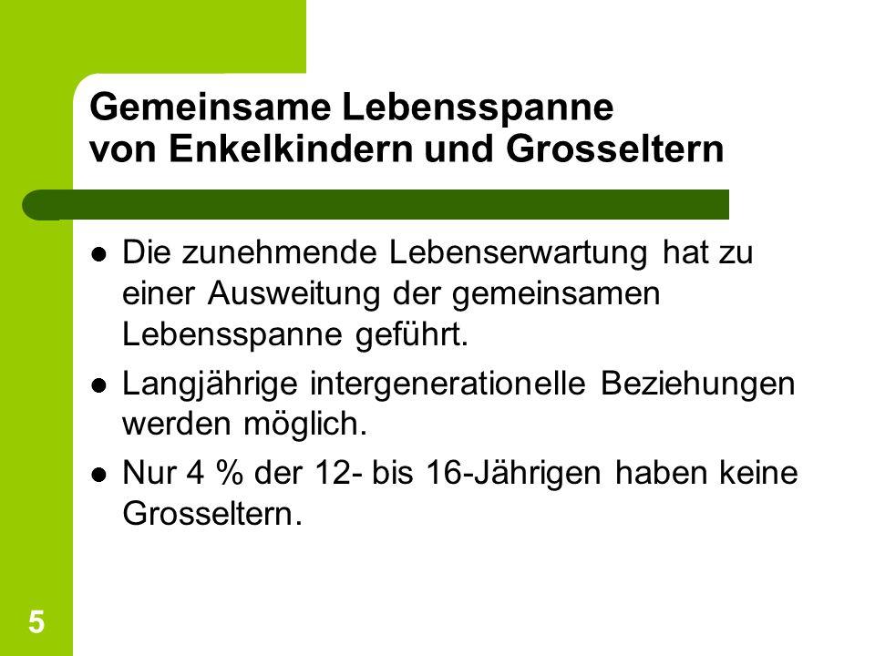 6 Gemeinsame Lebensspanne von Enkelkindern und Grosseltern Die schweizerische Tradition später Familiengründung reduziert die gemeinsame Lebensspanne.