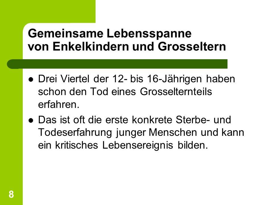 9 Zusammenwohnen der Generationen – früher und heute In der Schweiz besteht eine lange Tradition getrennten Wohnens der Generationen.