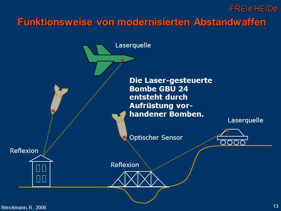 FREIe HEIDe Brinckmann, R., 2006 13 Funktionsweise von modernisierten Abstandwaffen Die Laser-gesteuerte Bombe GBU 24 entsteht durch Aufrüstung vor- h
