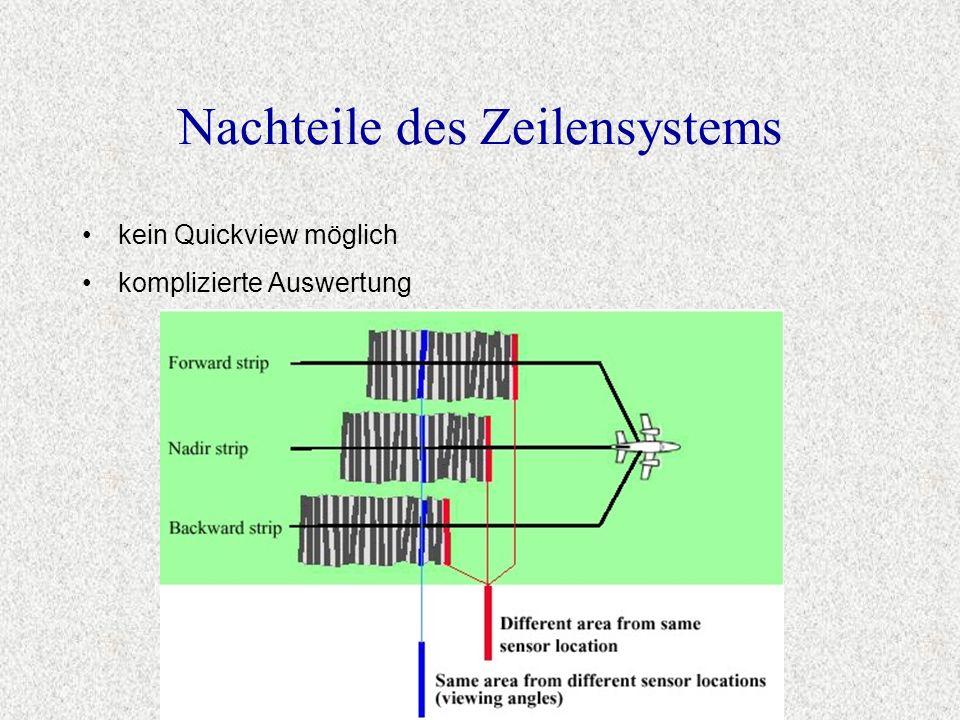 Nachteile des Zeilensystems kein Quickview möglich komplizierte Auswertung