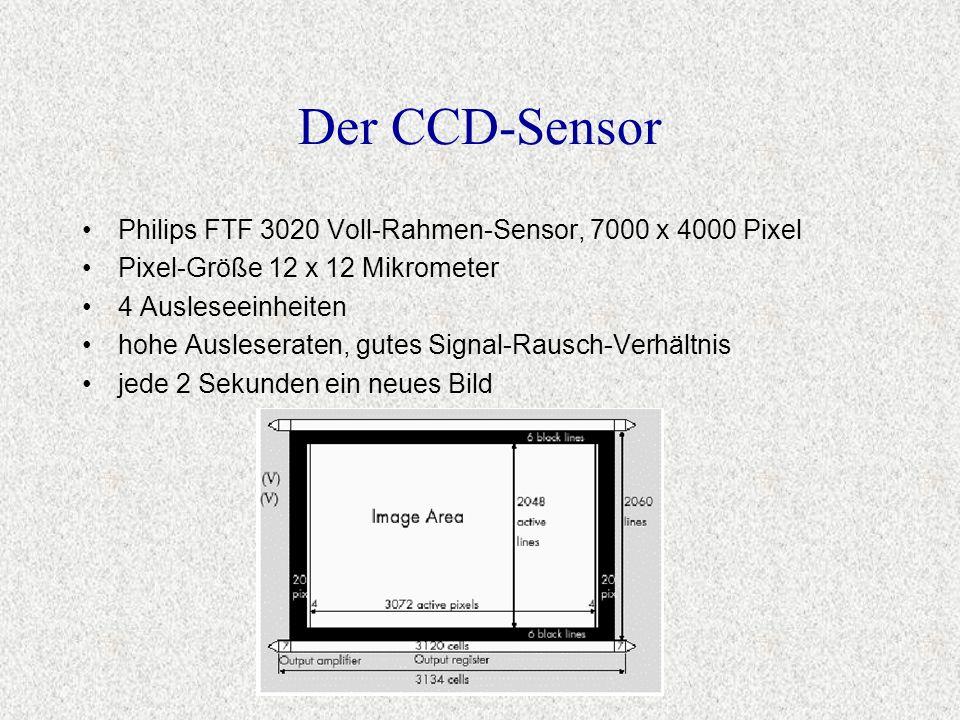 Linse, Auflösung panchromatische Kanäle: f/4 Linse und f=120 mm –Winkel 74° multispektrale Kanäle: f/4 Linse und f=25 mm im Versuch erreichte Auflösung: Flughöhe 300m, Geschwindigkeit 70 m/s: 5 cm Grundpixelgröße