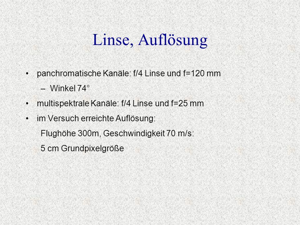 Linse, Auflösung panchromatische Kanäle: f/4 Linse und f=120 mm –Winkel 74° multispektrale Kanäle: f/4 Linse und f=25 mm im Versuch erreichte Auflösun