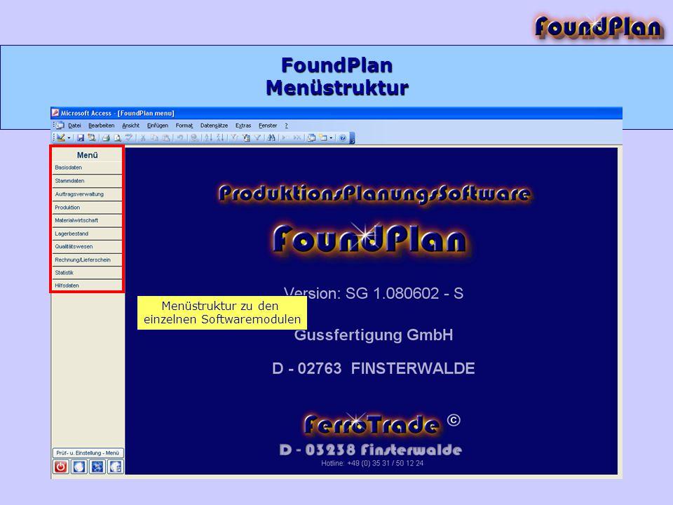 Menüstruktur zu den einzelnen Softwaremodulen FoundPlan Menüstruktur