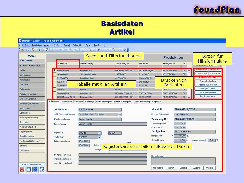 Basisdaten Such- und Filterfunktionen Registerkarten mit allen relevanten Daten Button für Hilfsformulare Drucken von Berichten Tabelle mit allen Arti