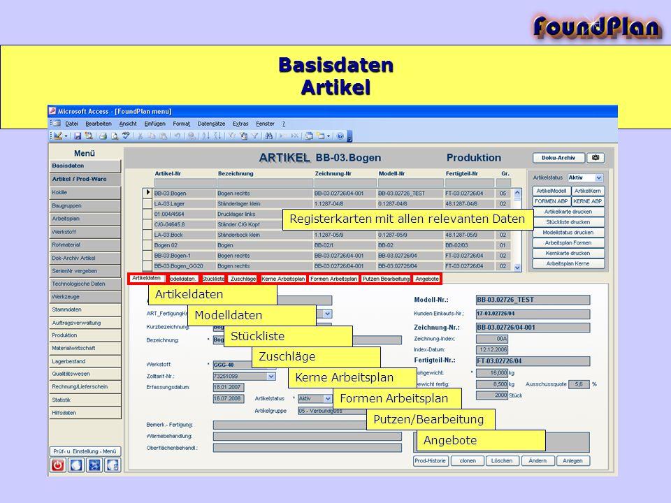 Basisdaten Artikeldaten Modelldaten Stückliste Zuschläge Kerne Arbeitsplan Formen Arbeitsplan Putzen/Bearbeitung Angebote Registerkarten mit allen rel