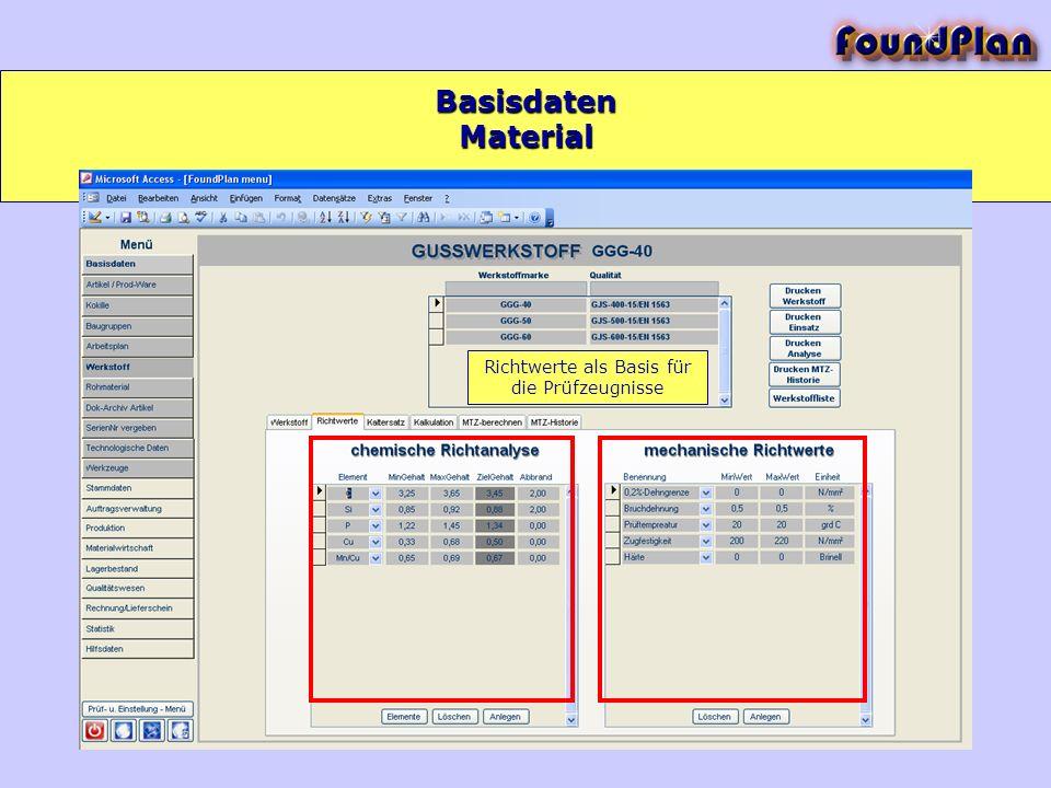 Basisdaten Material Richtwerte als Basis für die Prüfzeugnisse