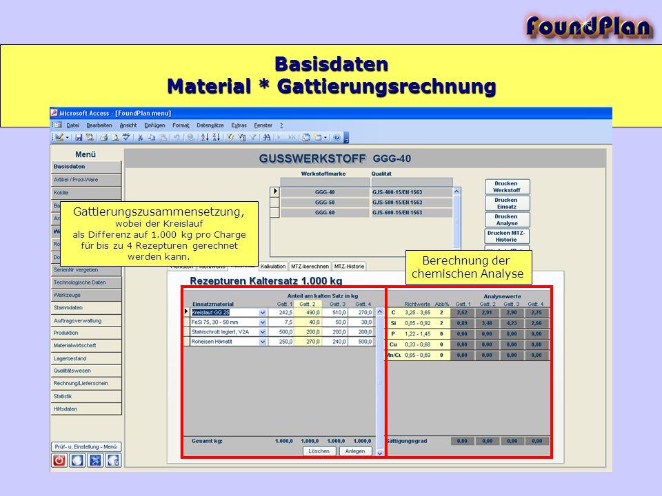 Basisdaten Gattierungszusammensetzung, wobei der Kreislauf als Differenz auf 1.000 kg pro Charge für bis zu 4 Rezepturen gerechnet werden kann. Berech