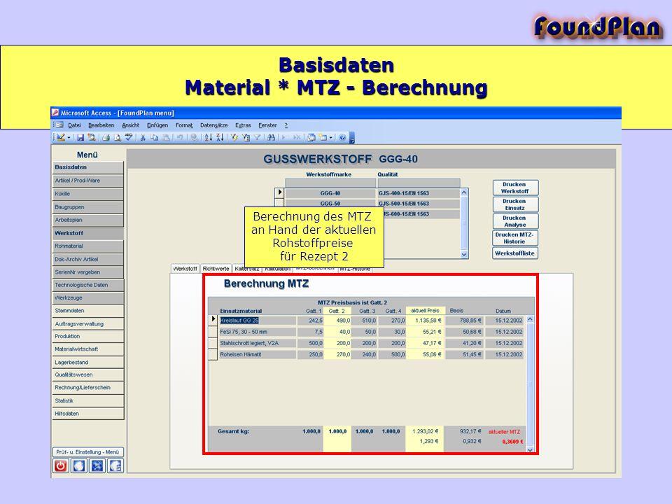 Basisdaten Berechnung des MTZ an Hand der aktuellen Rohstoffpreise für Rezept 2 Material * MTZ - Berechnung