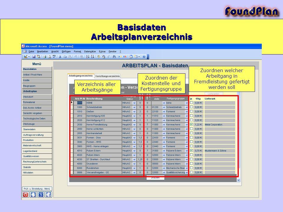 Basisdaten Verzeichnis aller Arbeitsgänge Zuordnen der Kostenstelle und Fertigungsgruppe Zuordnen welcher Arbeitgang in Fremdleistung gefertigt werden