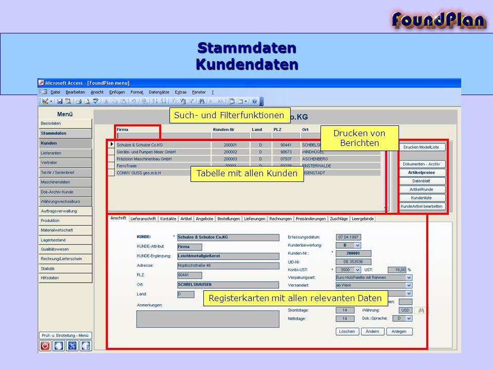 Stammdaten Such- und Filterfunktionen Drucken von Berichten Registerkarten mit allen relevanten Daten Tabelle mit allen Kunden Kundendaten