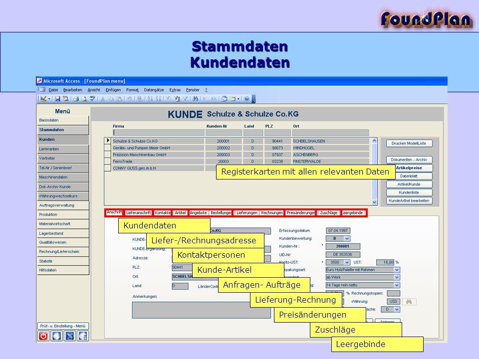 Stammdaten Kundendaten Liefer-/Rechnungsadresse Kontaktpersonen Kunde-Artikel Anfragen- Aufträge Lieferung-Rechnung Preisänderungen Zuschläge Register