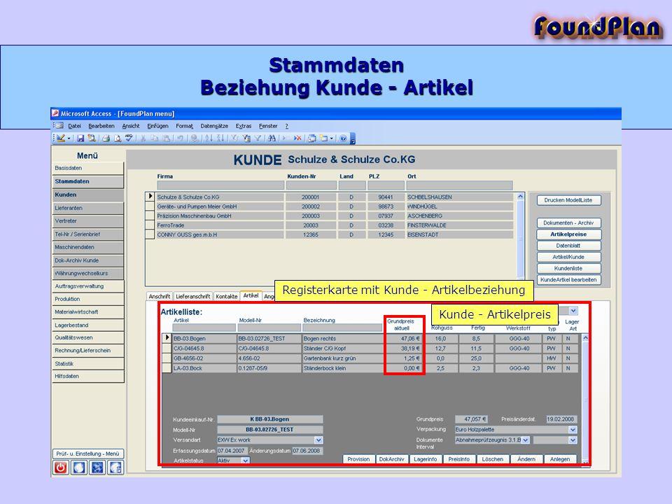 Stammdaten Registerkarte mit Kunde - Artikelbeziehung Kunde - Artikelpreis Beziehung Kunde - Artikel