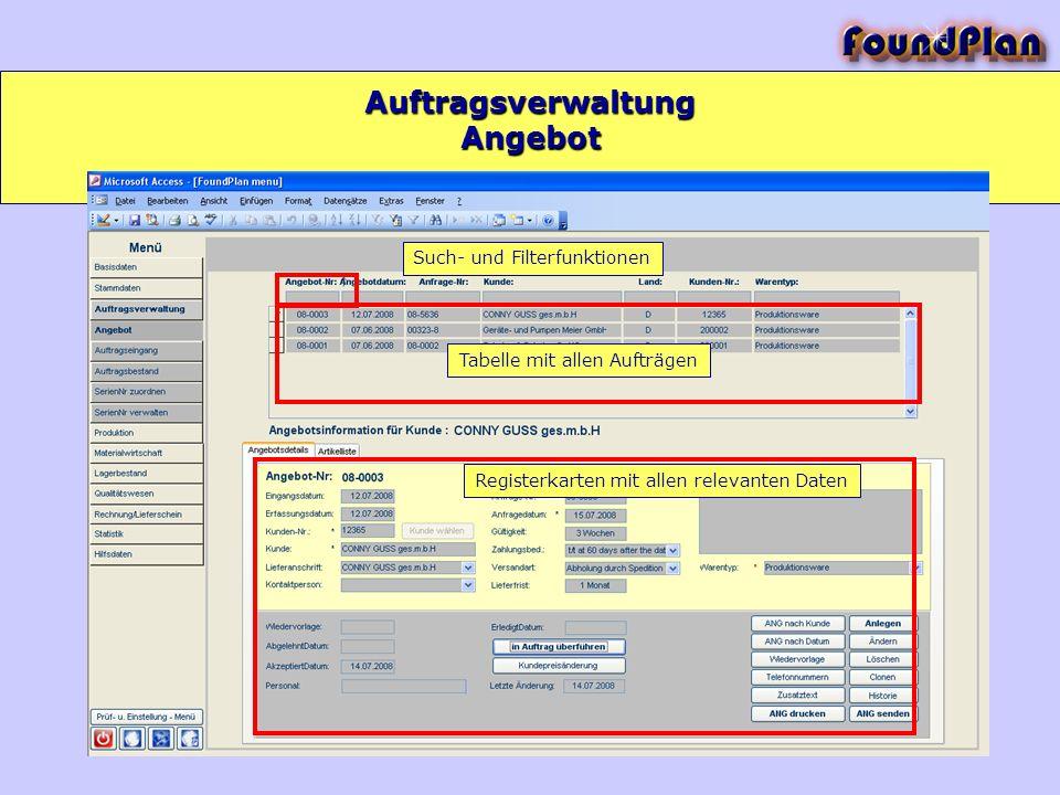 Auftragsverwaltung Angebot Such- und Filterfunktionen Registerkarten mit allen relevanten Daten Tabelle mit allen Aufträgen